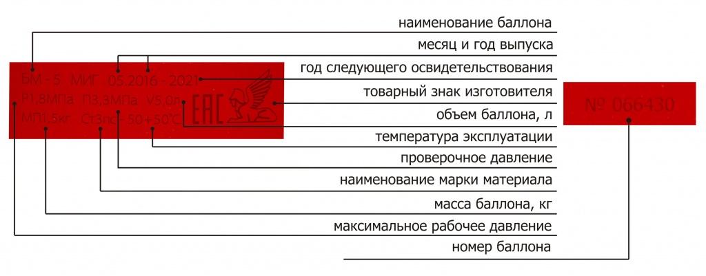 Порядок проведения проверки по использованию для маркировки алкогольной продукции заведомо поддельных фсм